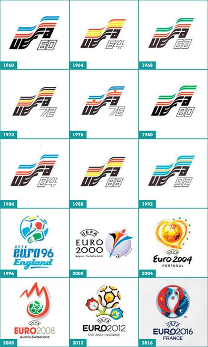 1960-2016-euro